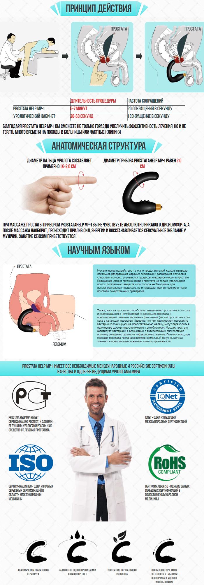 Prostata help MP-1 от простатита купить